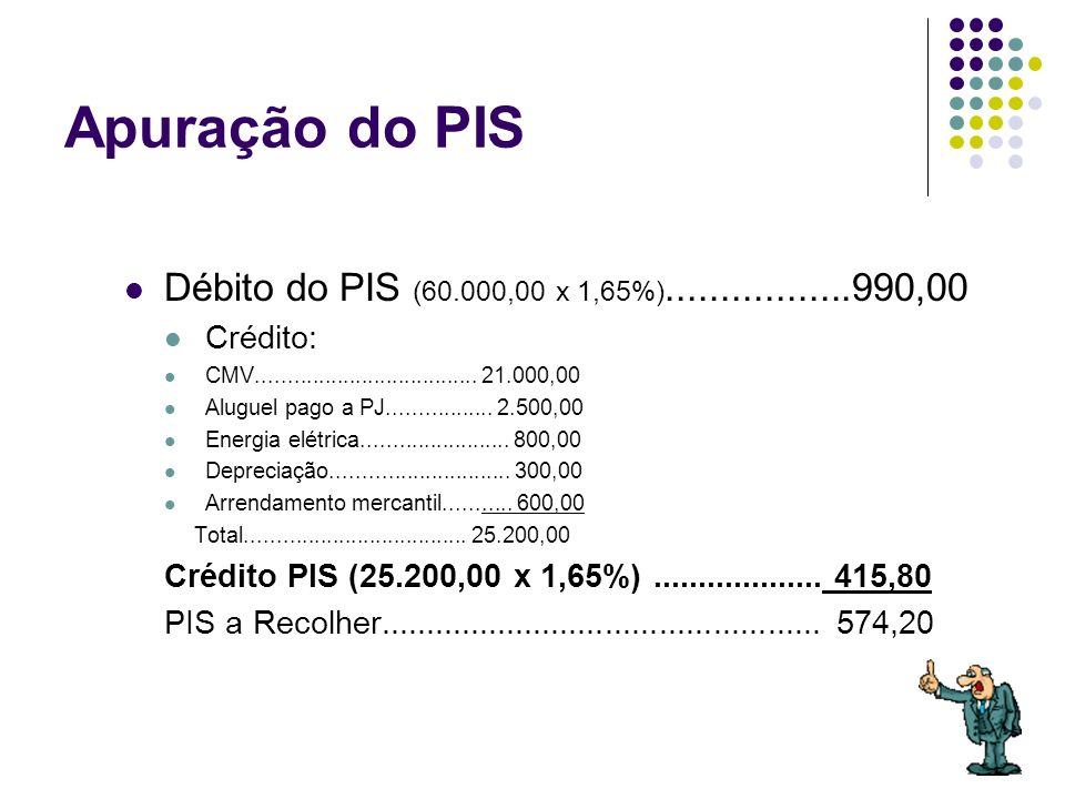 Apuração do PIS Débito do PIS (60.000,00 x 1,65%).................990,00. Crédito: CMV.................................... 21.000,00.