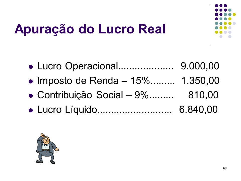 Apuração do Lucro Real Lucro Operacional.................... 9.000,00