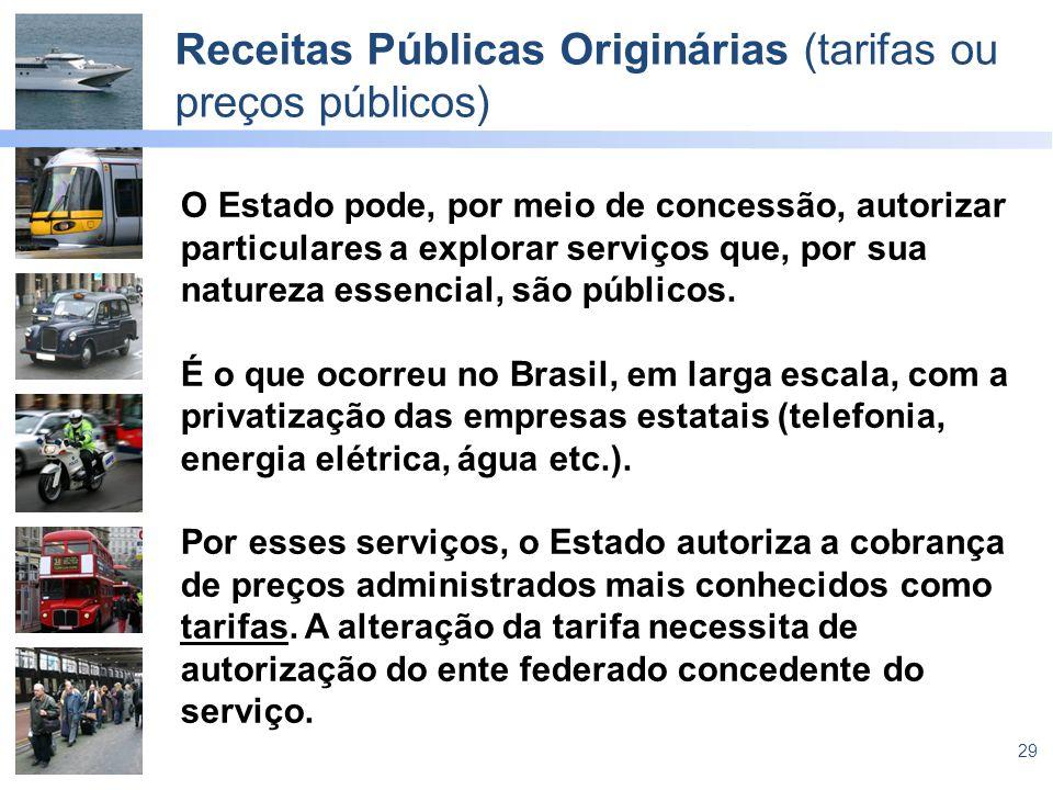 Receitas Públicas Originárias (tarifas ou preços públicos)
