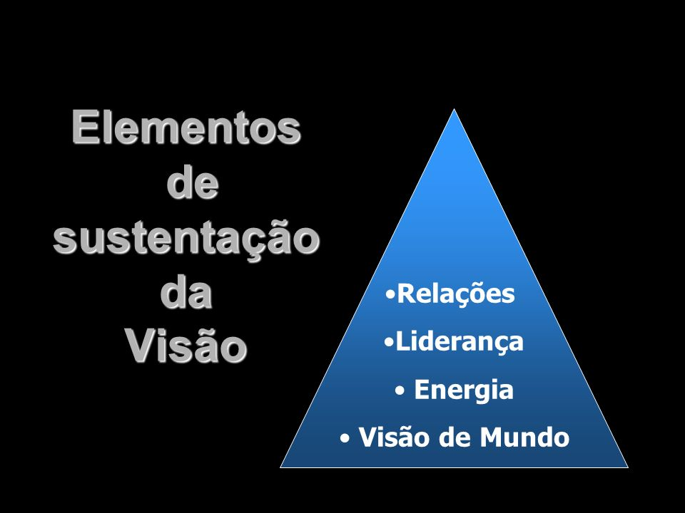 Elementos de sustentação da Visão