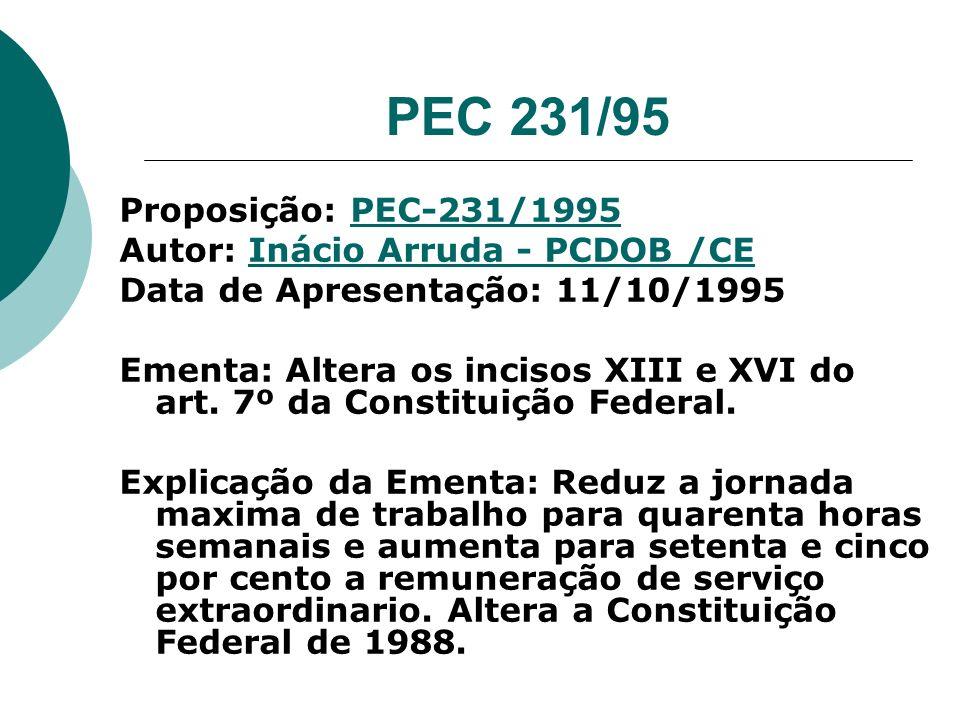 PEC 231/95 Proposição: PEC-231/1995 Autor: Inácio Arruda - PCDOB /CE