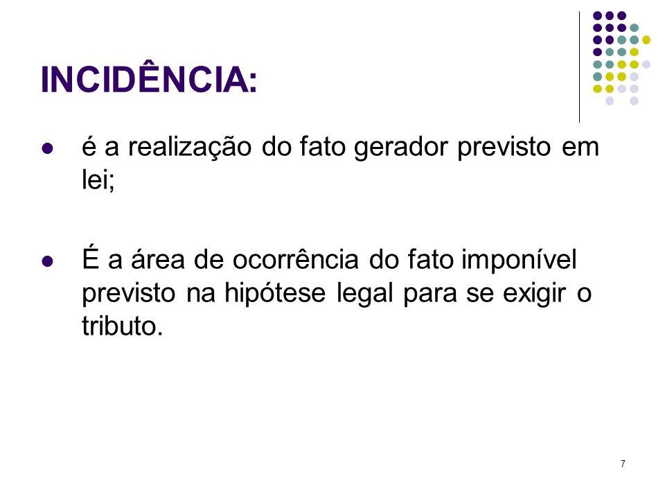 INCIDÊNCIA: é a realização do fato gerador previsto em lei;