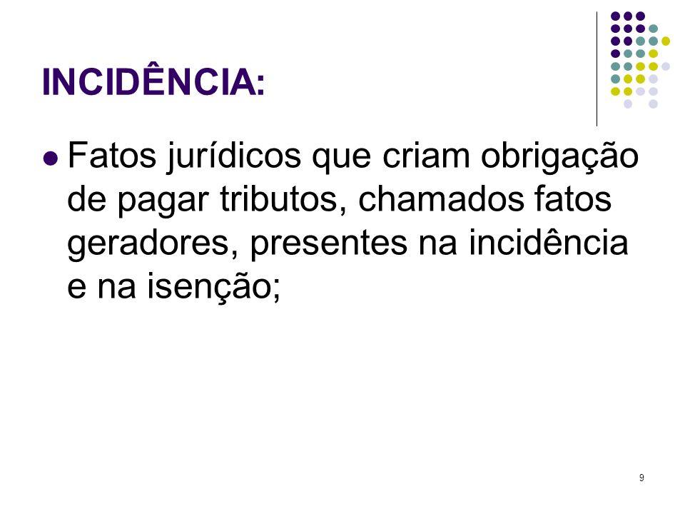 INCIDÊNCIA: Fatos jurídicos que criam obrigação de pagar tributos, chamados fatos geradores, presentes na incidência e na isenção;