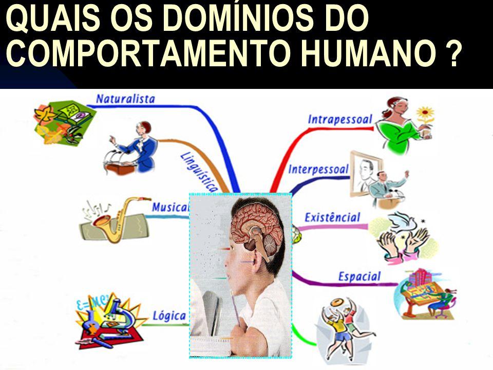 QUAIS OS DOMÍNIOS DO COMPORTAMENTO HUMANO