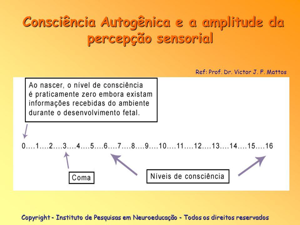 Consciência Autogênica e a amplitude da percepção sensorial