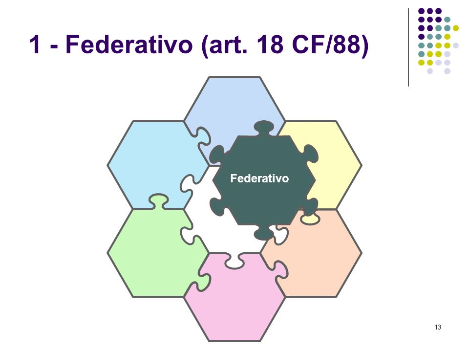 1 - Federativo (art. 18 CF/88) Federativo