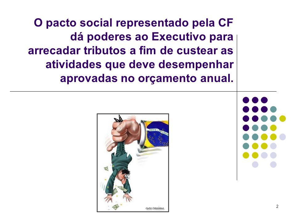 O pacto social representado pela CF dá poderes ao Executivo para arrecadar tributos a fim de custear as atividades que deve desempenhar aprovadas no orçamento anual.