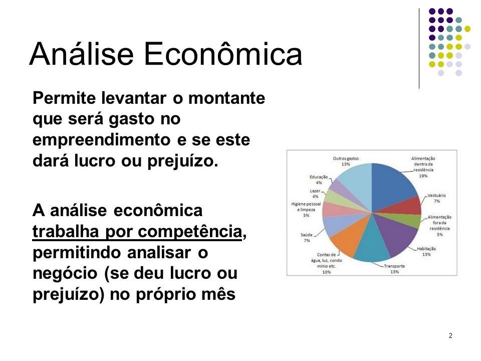 Análise Econômica Permite levantar o montante que será gasto no empreendimento e se este dará lucro ou prejuízo.