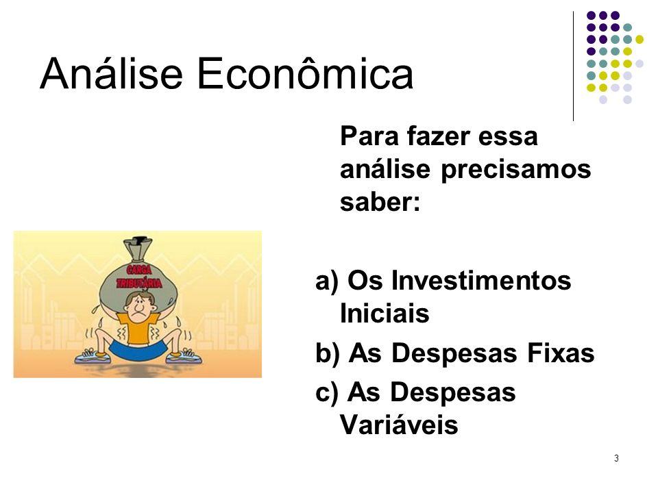 Análise Econômica Para fazer essa análise precisamos saber: