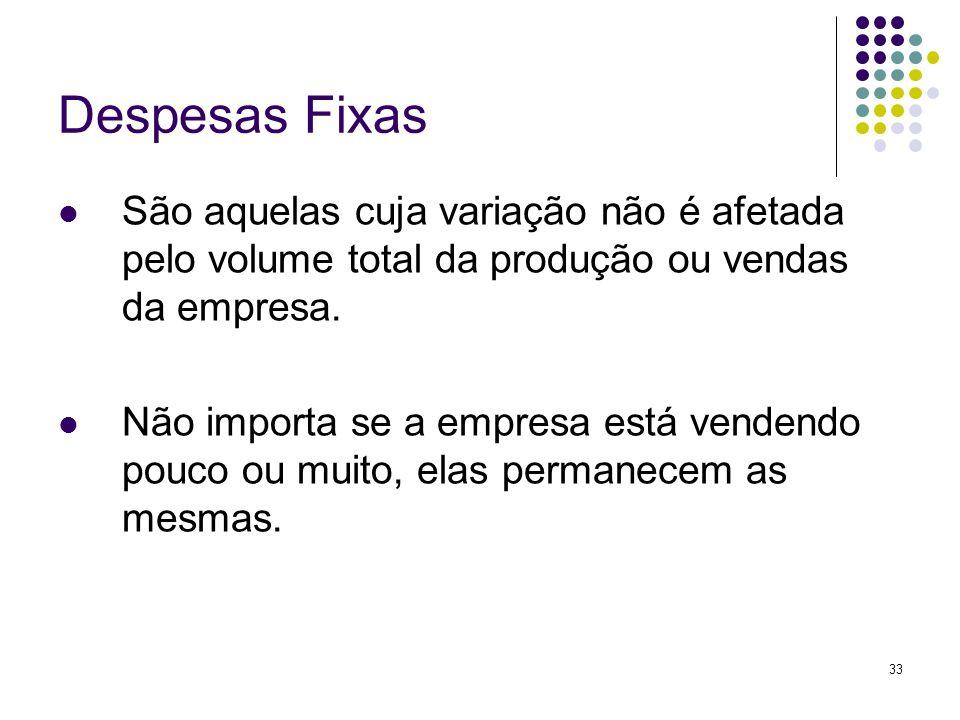 Despesas FixasSão aquelas cuja variação não é afetada pelo volume total da produção ou vendas da empresa.