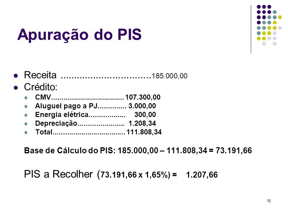 Apuração do PIS PIS a Recolher (73.191,66 x 1,65%) = 1.207,66