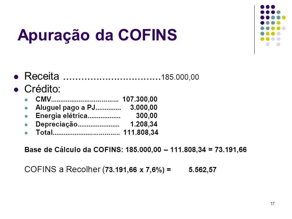 Apuração da COFINS Receita .................................185.000,00
