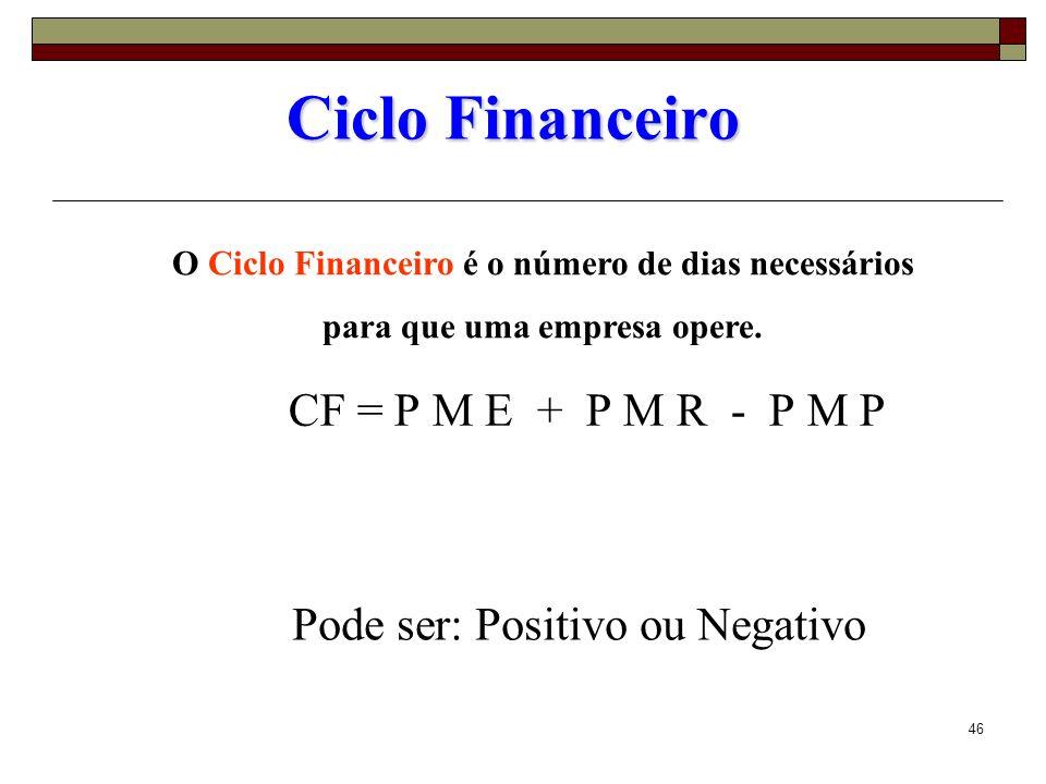 Ciclo Financeiro CF = P M E + P M R - P M P