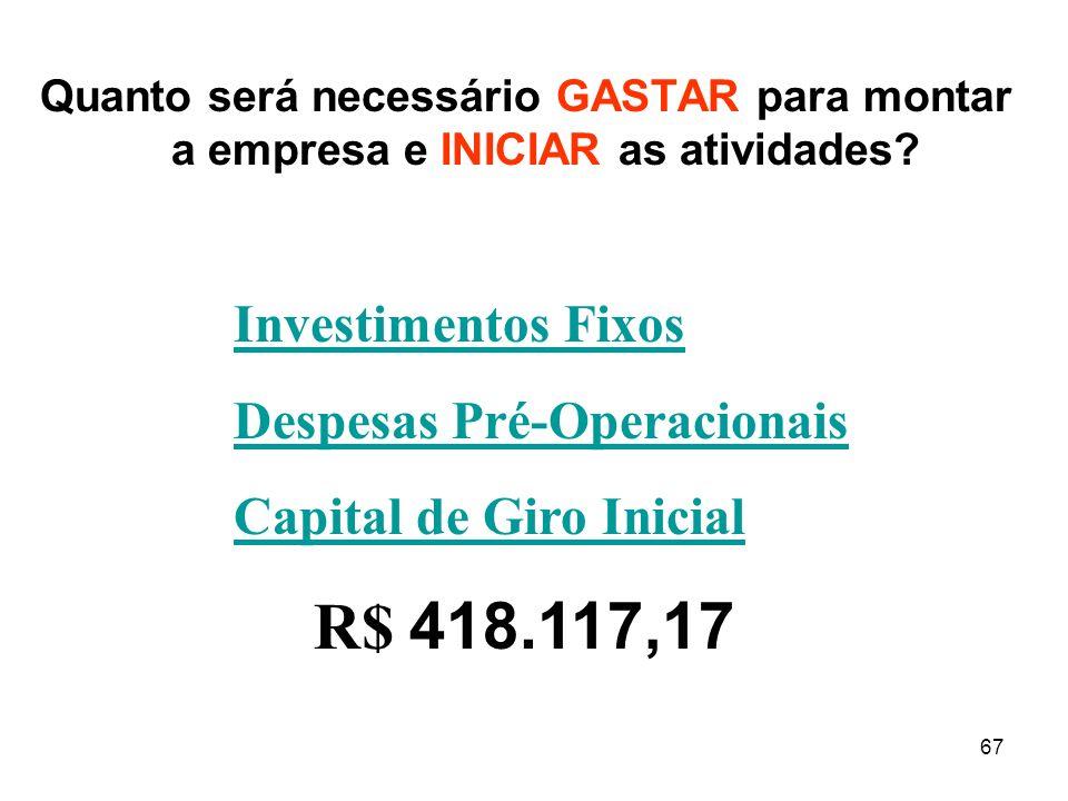 Capital de Giro Inicial R$ 418.117,17