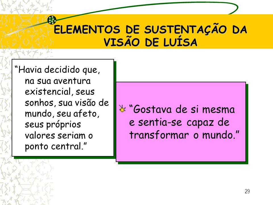 ELEMENTOS DE SUSTENTAÇÃO DA VISÃO DE LUÍSA