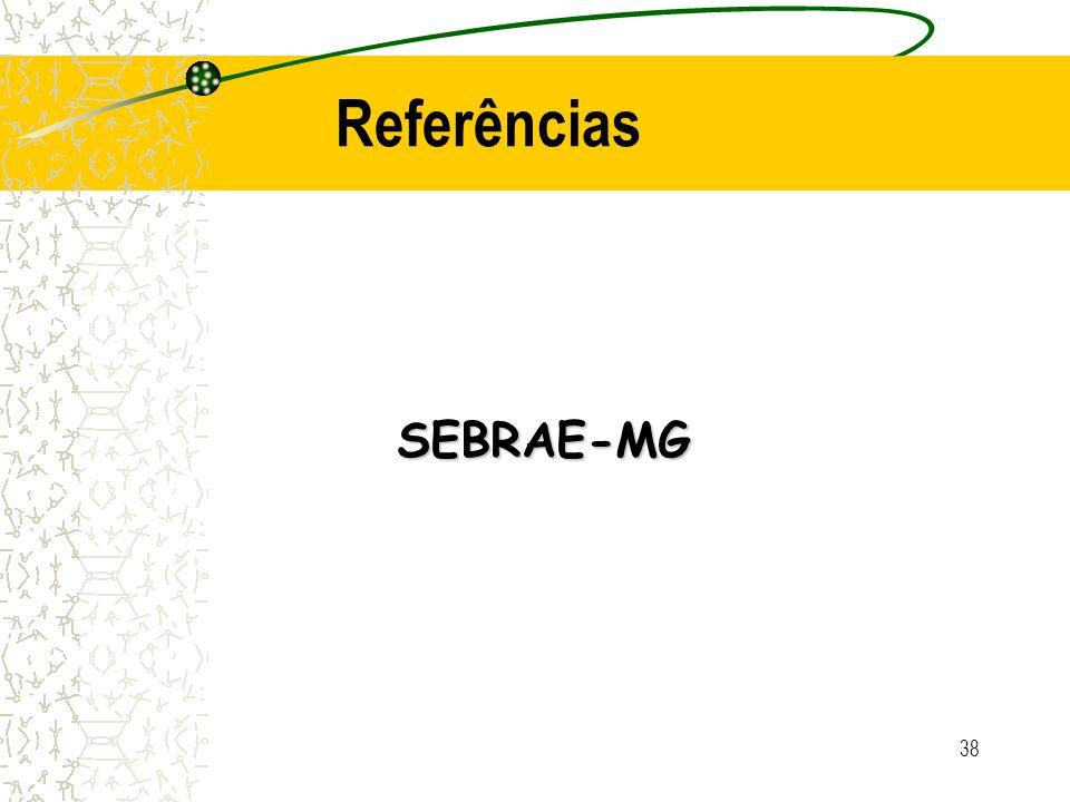 Referências SEBRAE-MG