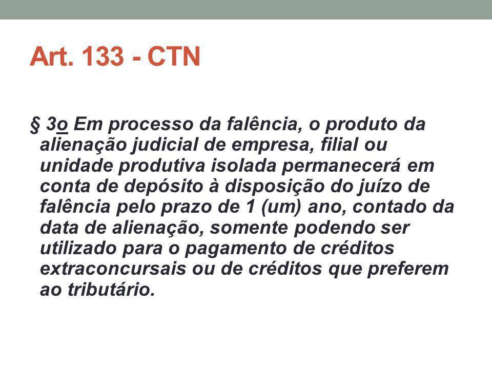 Art. 133 - CTN