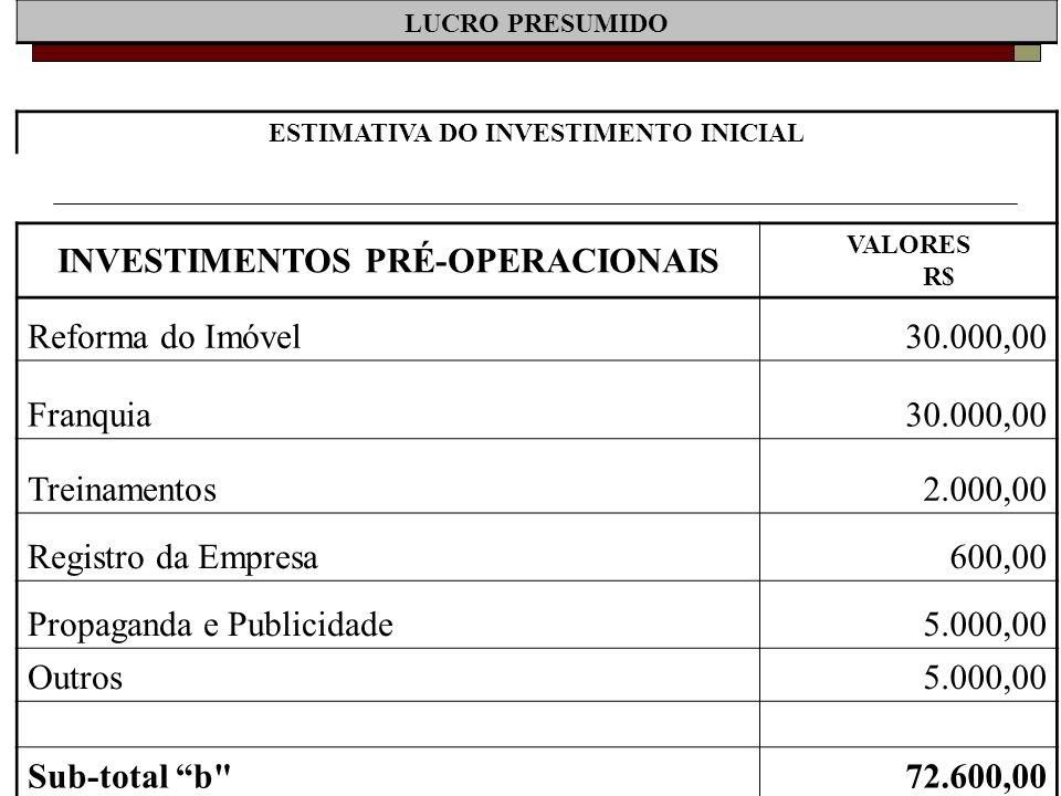 ESTIMATIVA DO INVESTIMENTO INICIAL INVESTIMENTOS PRÉ-OPERACIONAIS