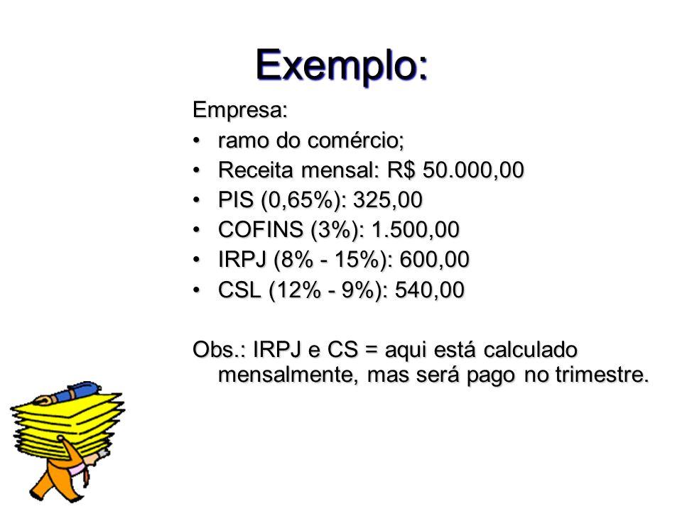 Exemplo: Empresa: ramo do comércio; Receita mensal: R$ 50.000,00