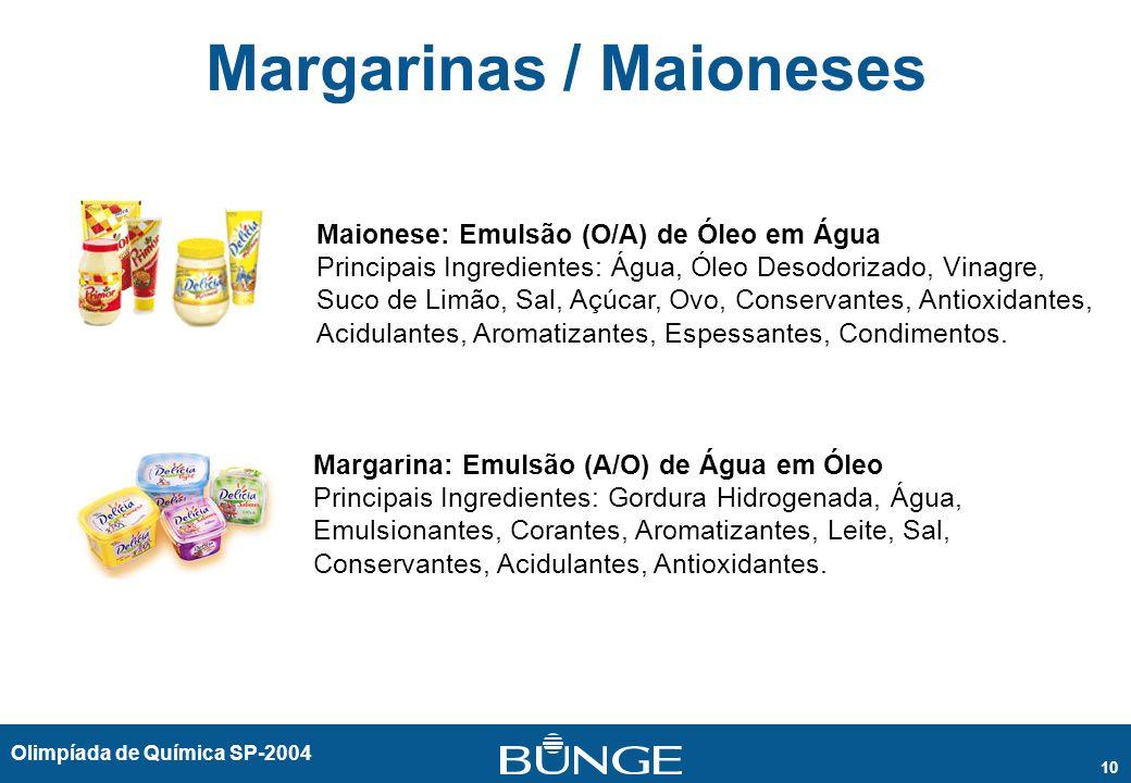 Margarinas / Maioneses