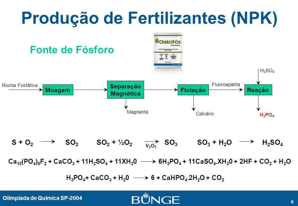Produção de Fertilizantes (NPK)