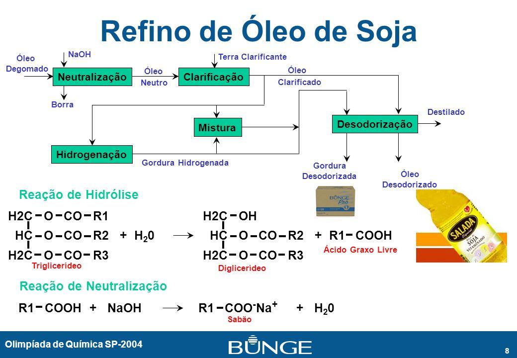 Refino de Óleo de Soja Reação de Hidrólise H2C O CO R1