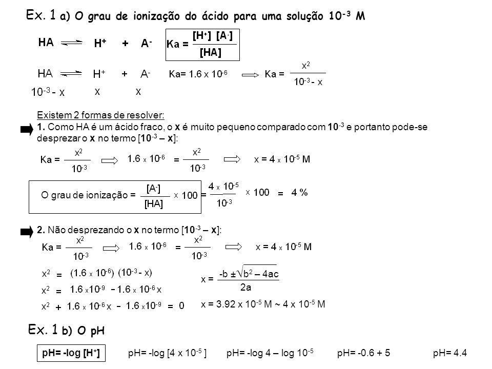 Ex. 1 a) O grau de ionização do ácido para uma solução 10-3 M
