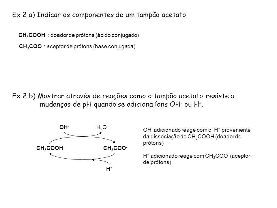 Ex 2 a) Indicar os componentes de um tampão acetato