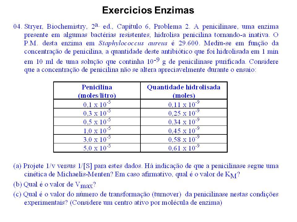 Exercicios Enzimas