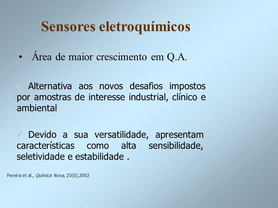 Sensores eletroquímicos