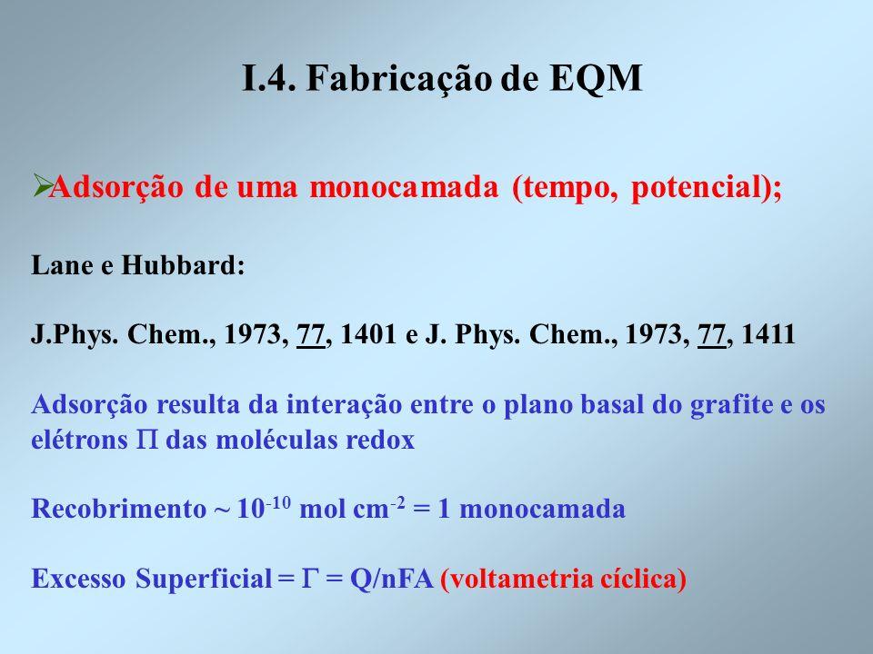 I.4. Fabricação de EQM Adsorção de uma monocamada (tempo, potencial);