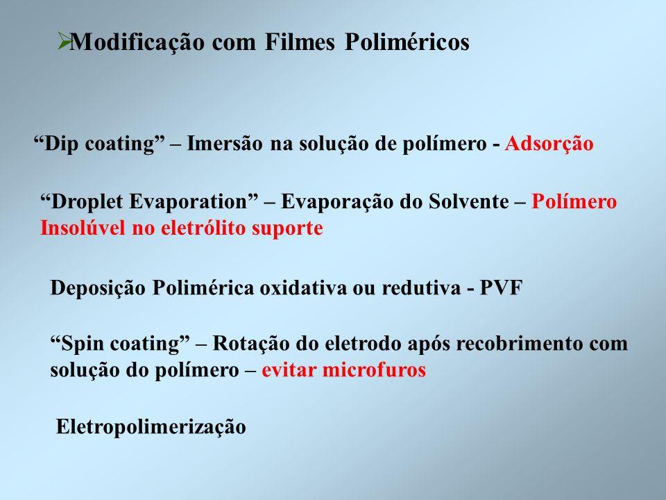 Modificação com Filmes Poliméricos