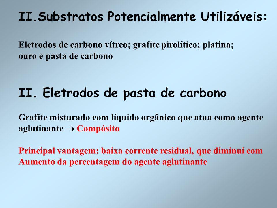 II.Substratos Potencialmente Utilizáveis: