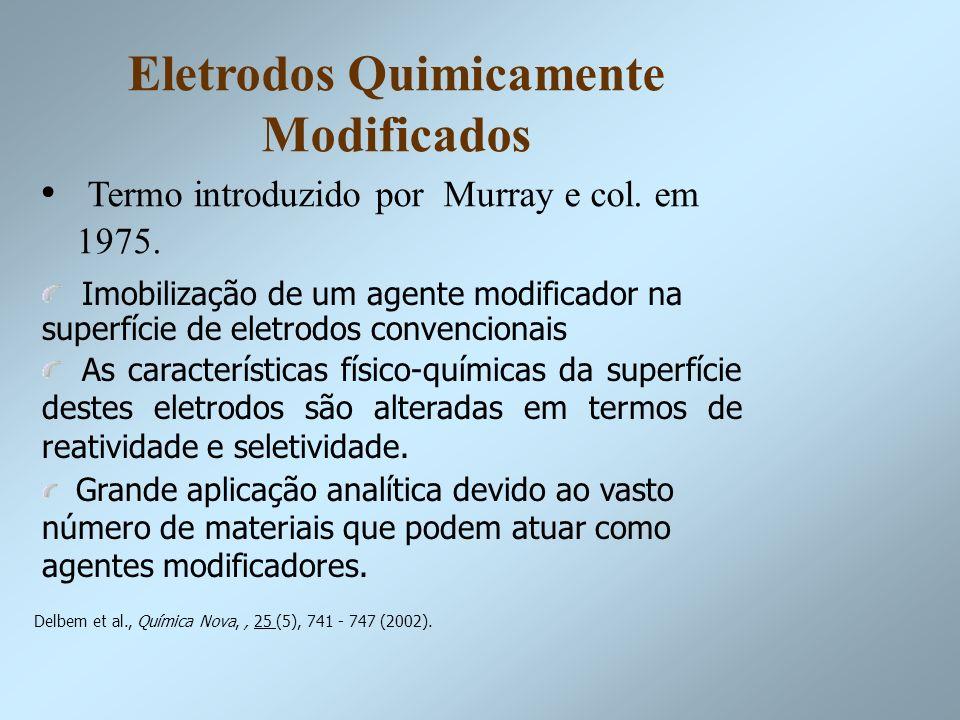 Eletrodos Quimicamente Modificados