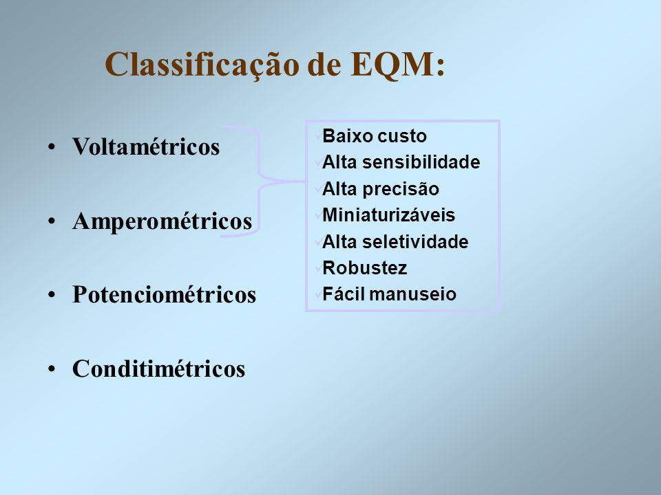 Classificação de EQM: Voltamétricos Amperométricos Potenciométricos