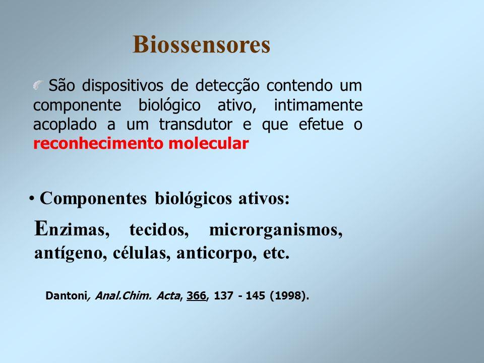 Biossensores