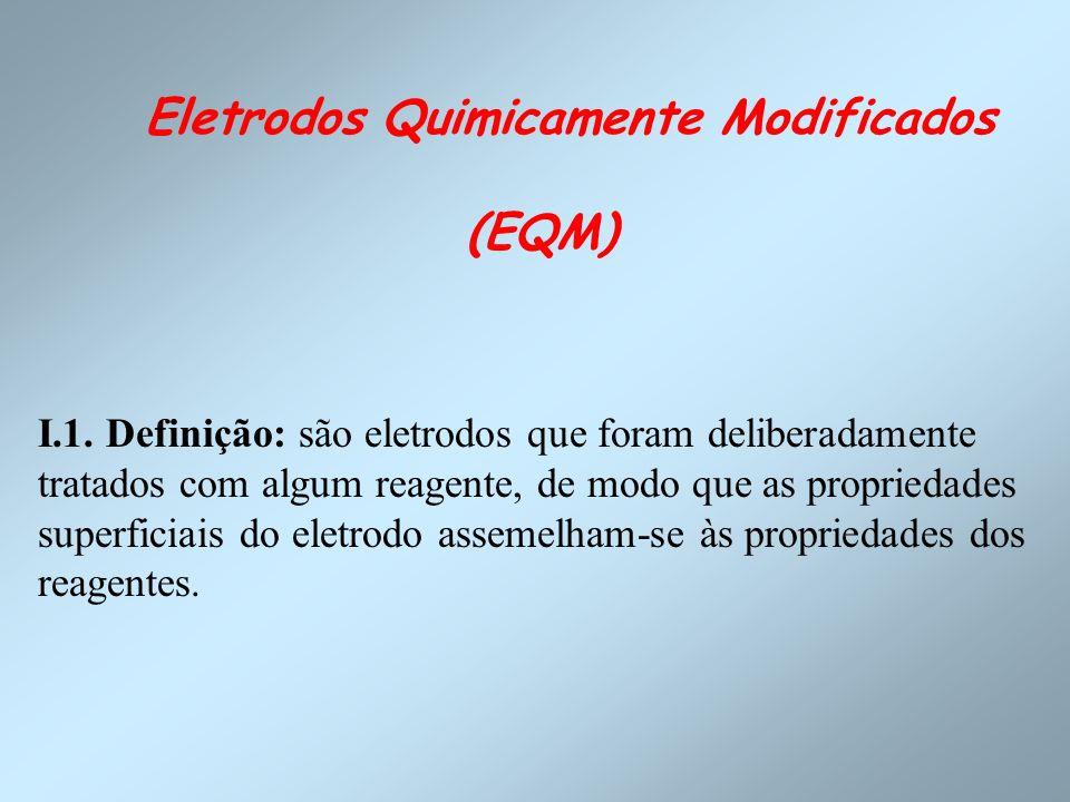 Eletrodos Quimicamente Modificados (EQM)