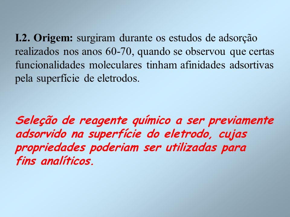 I.2. Origem: surgiram durante os estudos de adsorção