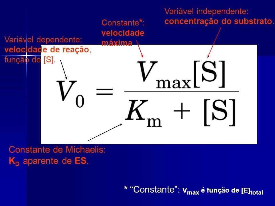 Constante de Michaelis: KD aparente de ES.