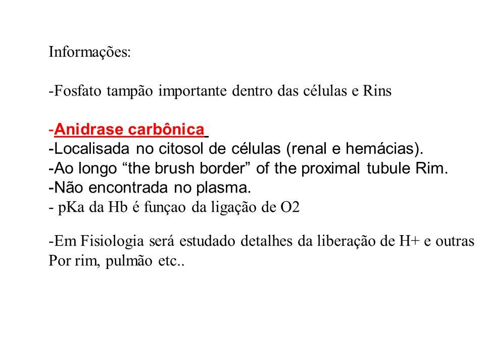 Informações:Fosfato tampão importante dentro das células e Rins. Anidrase carbônica. Localisada no citosol de células (renal e hemácias).