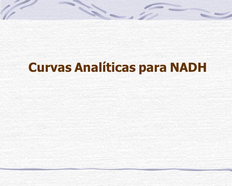 Curvas Analíticas para NADH