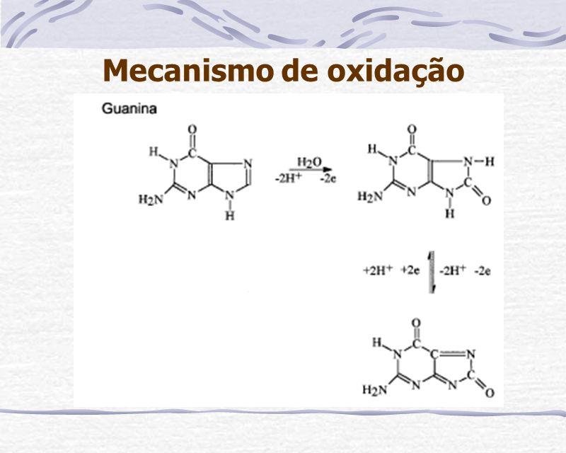 Mecanismo de oxidação