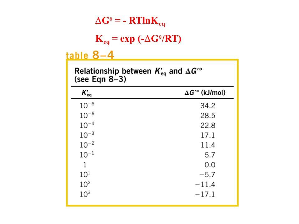 DGo = - RTlnKeq Keq = exp (-DGo/RT)