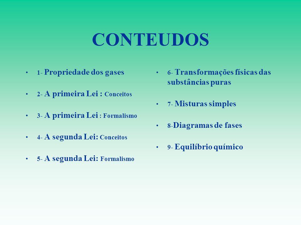 CONTEUDOS 1- Propriedade dos gases 2- A primeira Lei : Conceitos