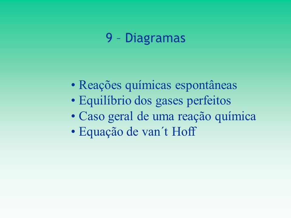 9 – Diagramas Reações químicas espontâneas. Equilíbrio dos gases perfeitos. Caso geral de uma reação química.