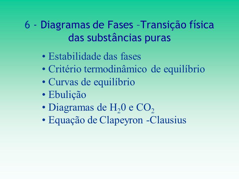 6 - Diagramas de Fases –Transição física das substâncias puras