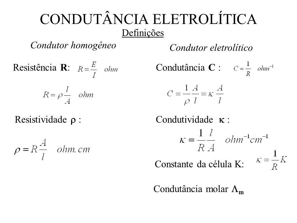 CONDUTÂNCIA ELETROLÍTICA