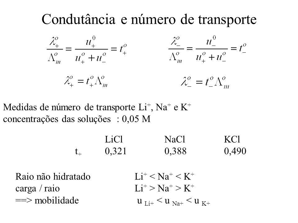 Condutância e número de transporte