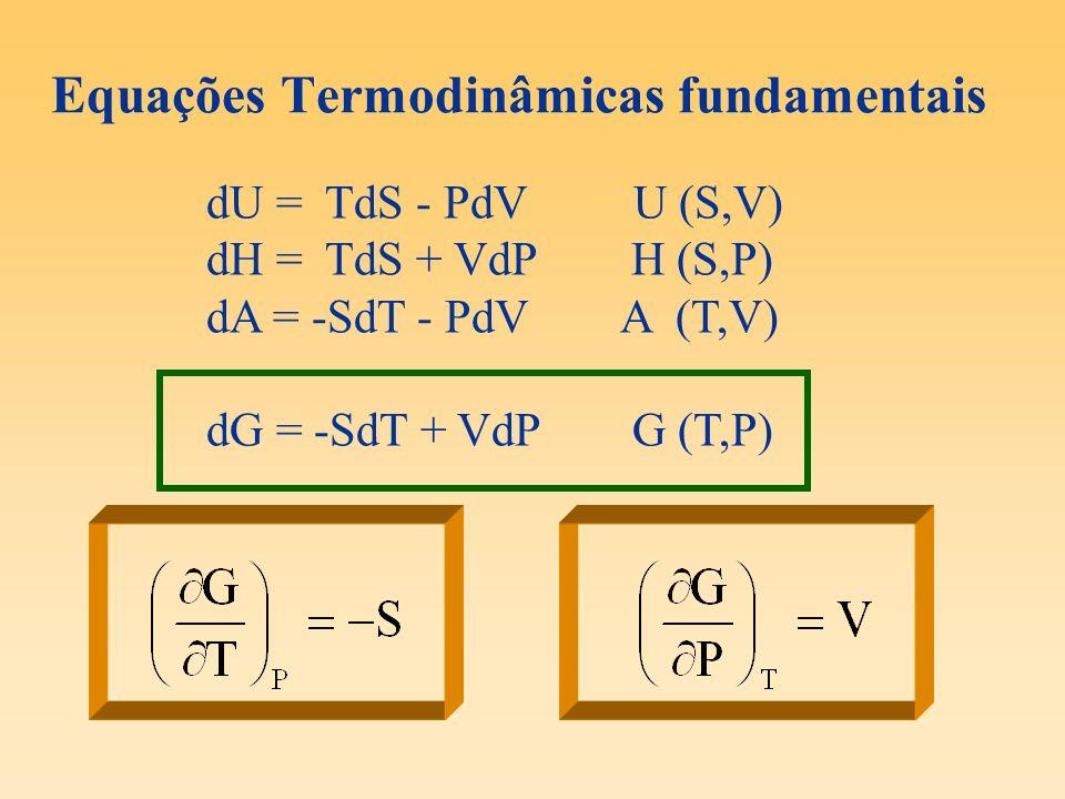 Equações Termodinâmicas fundamentais