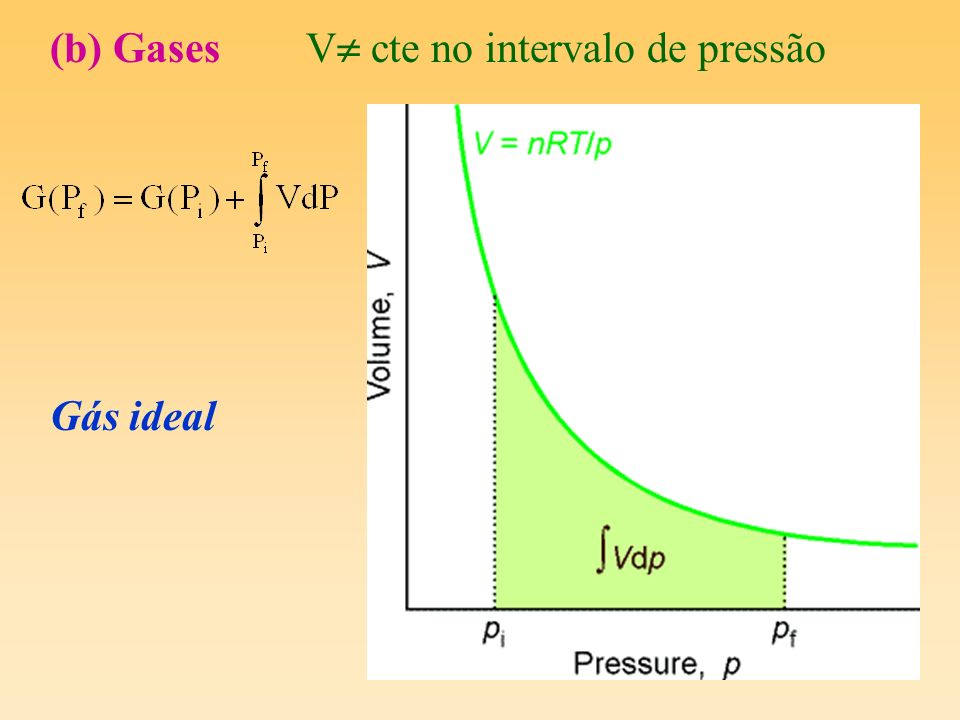 (b) Gases V cte no intervalo de pressão Gás ideal